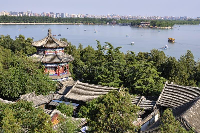 Cityscape van het Paleis lakeï ¼ Peking van de Zomer stock afbeeldingen