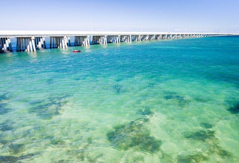 Clés de la Floride, la Floride, Etats-Unis photographie stock