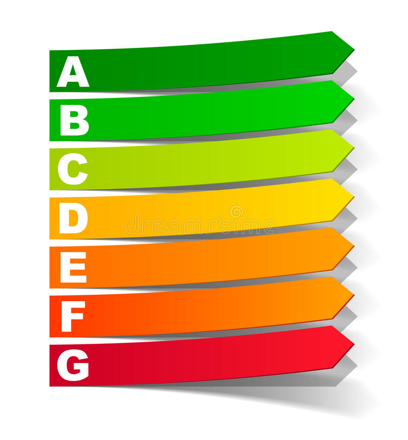 Clasificación de la energía bajo la forma de etiqueta engomada ilustración del vector