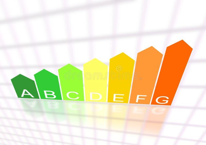 Clasificación del rendimiento energético imagenes de archivo