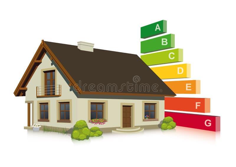 Clasificación del rendimiento energético en el hogar libre illustration