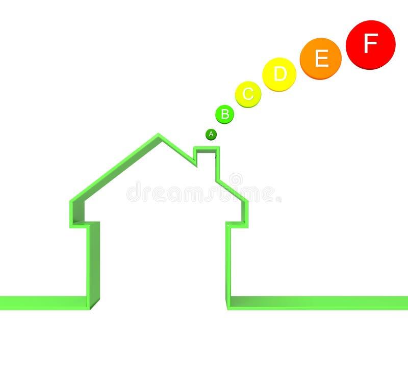 Classe énergique de maison illustration de vecteur