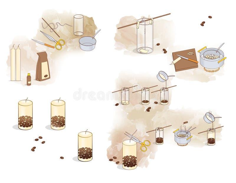 Classe mestra para fazer uma vela aromática com feijões de café Na perspectiva de uma mancha abstrata da aquarela ilustração royalty free