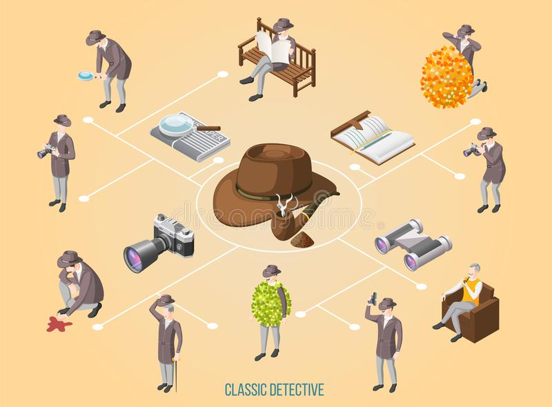 Classic Detective Isometric Flowchart. With investigators and inspectors busy in workflow hat camera binoculars magnifier icons vector illustration vector illustration