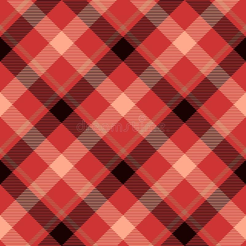 Classic tartan, Picnic tablecloth, Gingham, Buffalo, Lamberjack, Merry Christmas check plaid seamless patterns. Vec royalty free illustration