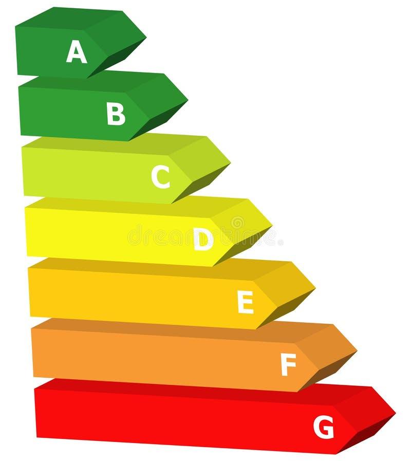 Classificação da energia ilustração stock
