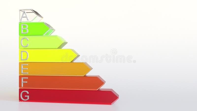 Classificação ou avaliação do uso eficaz da energia Rendição da carta 3D da classe B fotos de stock