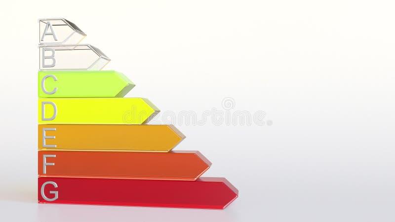 Classificação ou avaliação do uso eficaz da energia Rendição da carta 3D da classe C fotografia de stock