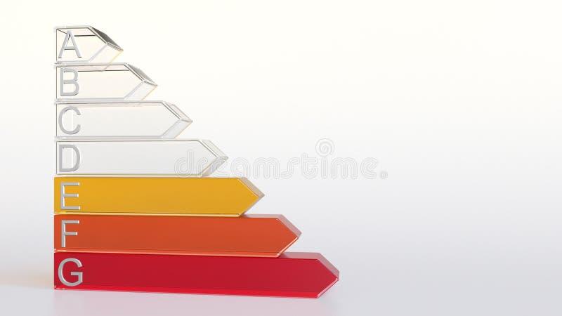 Classificação ou avaliação do uso eficaz da energia Rendição da carta 3D da classe E fotografia de stock