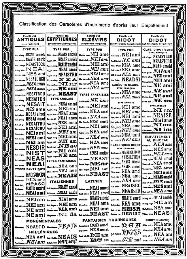 Classification-caracteres Free Public Domain Cc0 Image