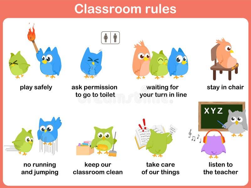 Classroom rules for kids stock vector illustration of for 10 reglas del salon de clases en ingles