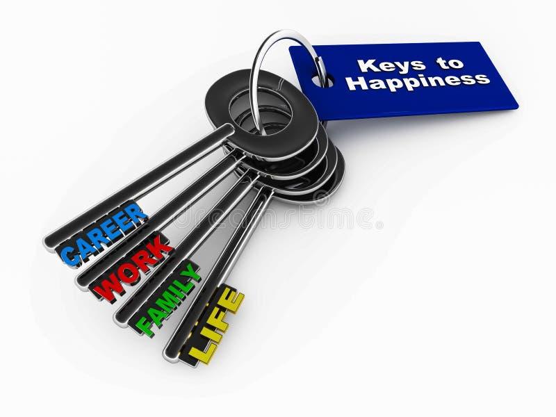 Claves a la felicidad stock de ilustración