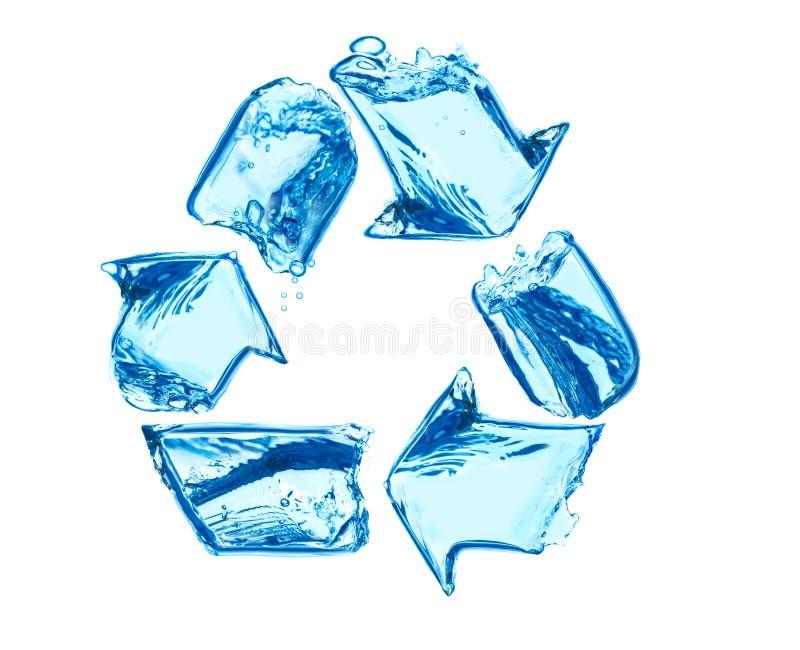 clean återanvänd vatten royaltyfria bilder
