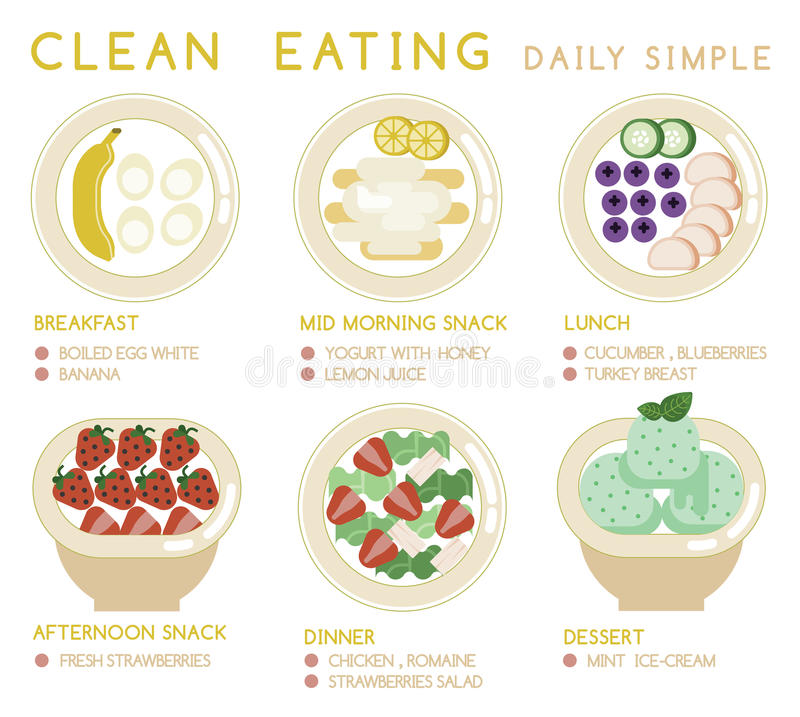 Clean Eating Stock Illustrations 7 710 Clean Eating Stock Illustrations Vectors Clipart Dreamstime