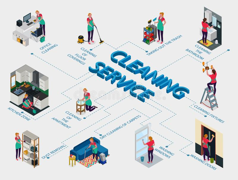 Cleaning Service Isometric Flowchart. Staff of cleaning service during work in office and apartment isometric flowchart on white background vector illustration vector illustration