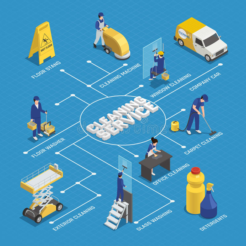 Cleaning Service Isometric Flowchart. With workers, detergents, machine equipment, washing of windows on blue background vector illustration vector illustration