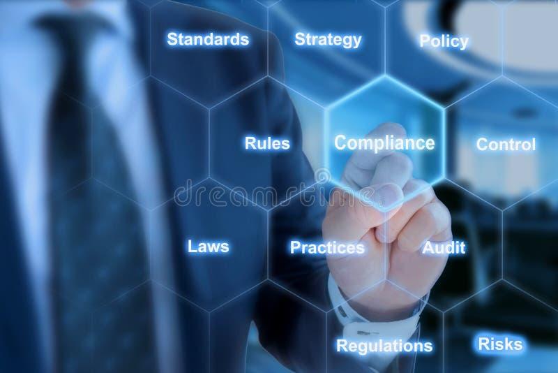 Clic de conformité de grille d'hexagone d'homme d'affaires photos libres de droits