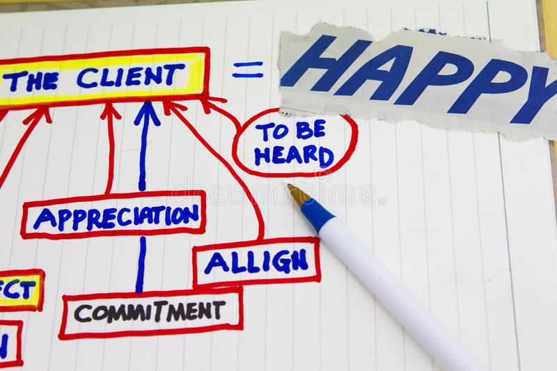 Download The client stock image. Image of heard, client, flowchart - 23056625