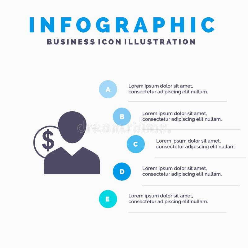 Client, utilisateur, coûts, employé, finances, argent, fond solide de présentation d'étapes d'Infographics 5 d'icône de personne illustration stock