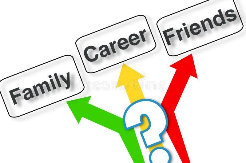 Cliente feliz, objetivos, trabalhos de equipe - cartaz da imagem do negócio, qualidade super ilustração stock