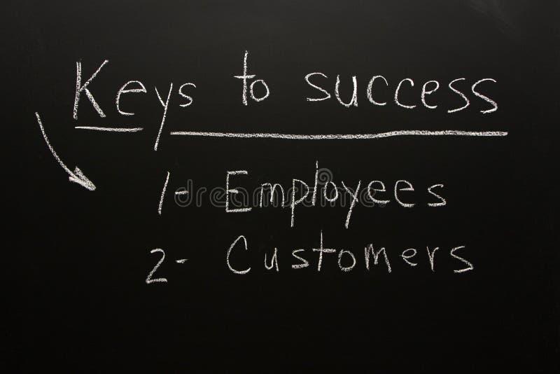Clientes & empregado-chaves ao sucesso imagens de stock