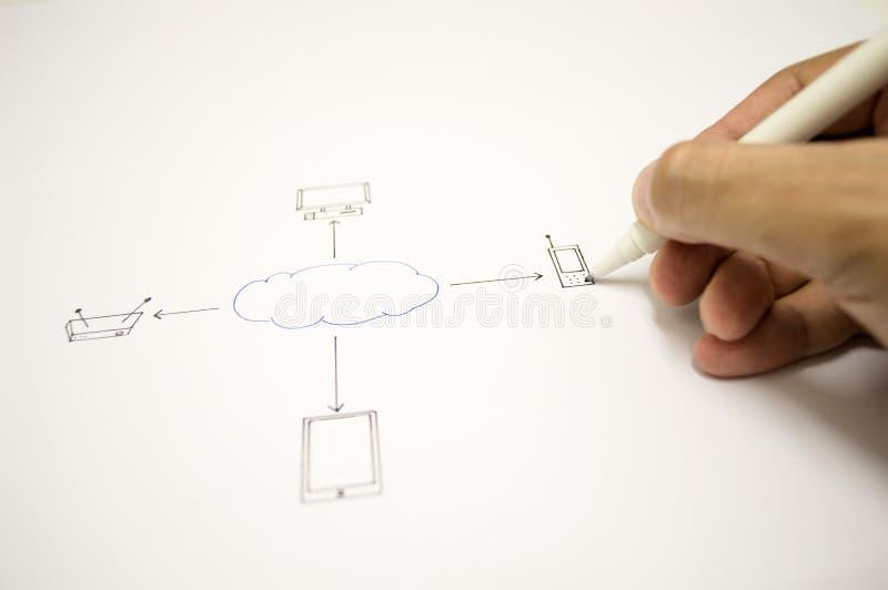 Clientes del diagrama de flujo de datos del establecimiento de una red del dibujo de la mano fotos de archivo