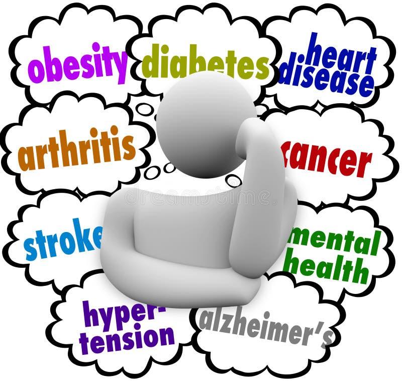 Clo del pensamiento del pensador de las enfermedades del cáncer del movimiento de la enfermedad cardíaca de la obesidad libre illustration