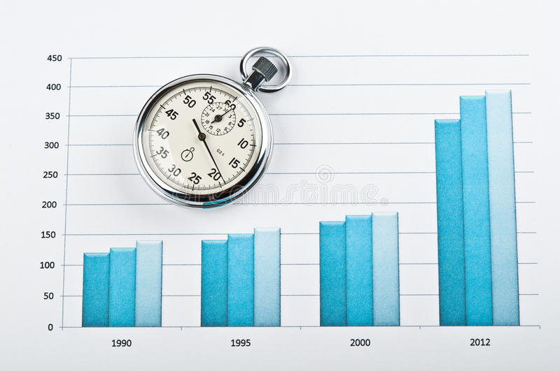 Clock and financial growth chart. On the table in the office royalty free stock photography