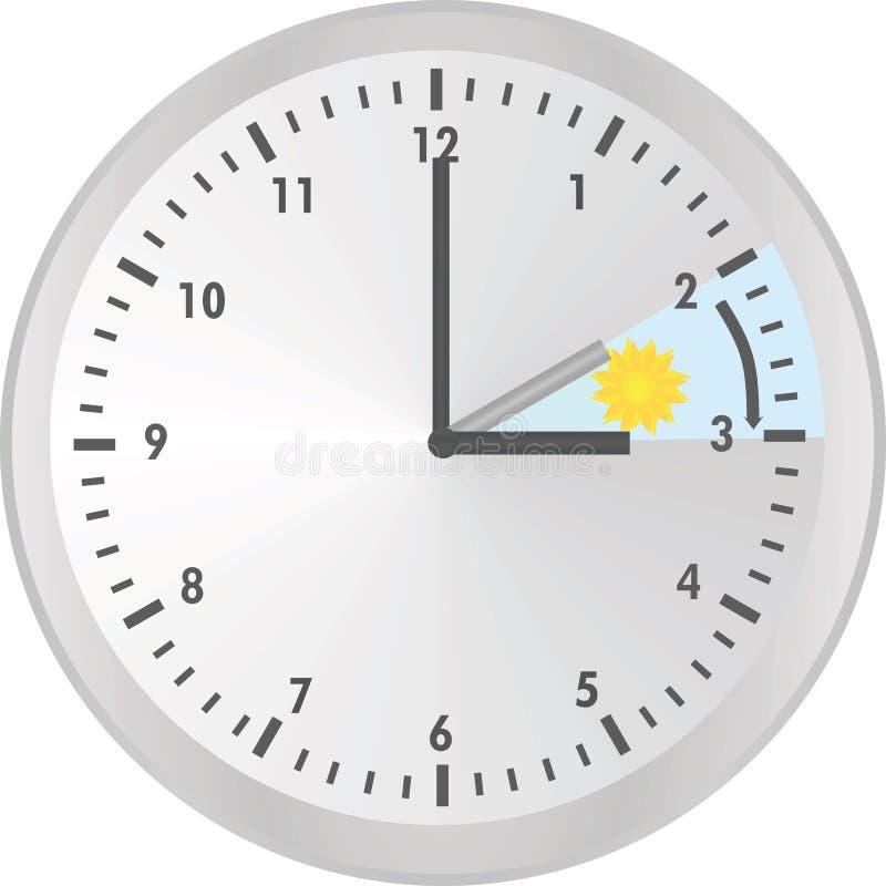 Clock summer change vector illustration