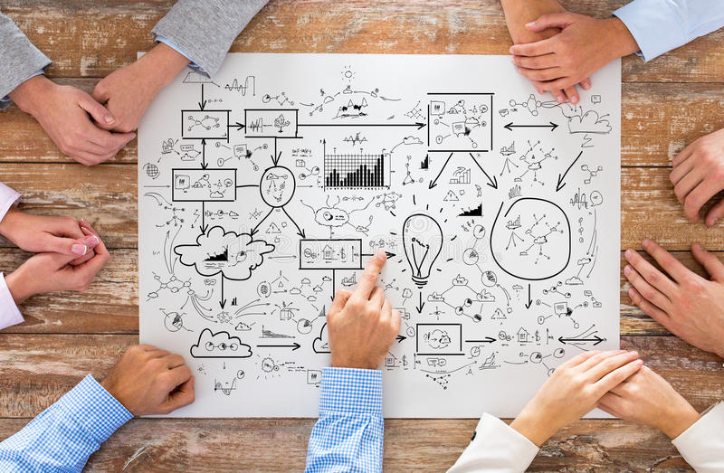 Close up of business team pointing to scheme. Business, people, strategy, planning and team work concept - close up of creative team sitting at table and stock image