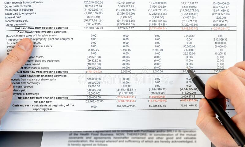 Close up businessman calculate on paper document financial data. Finance concept royalty free stock images