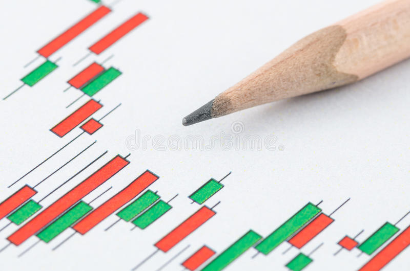 Close up of candlestick stock chart with pencil. Close up of candlestick stock chart stock images