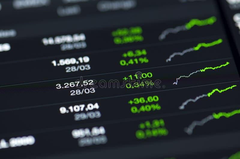 Close-up dos valores de mercado conservados em estoque no painel LCD. imagem de stock