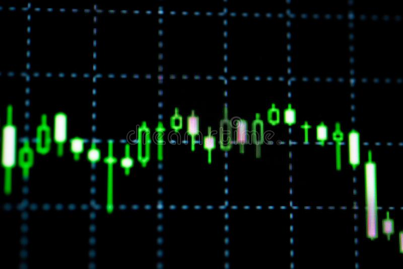 Close-up LED charts and summary info for making stock trading gr. Aph stock image