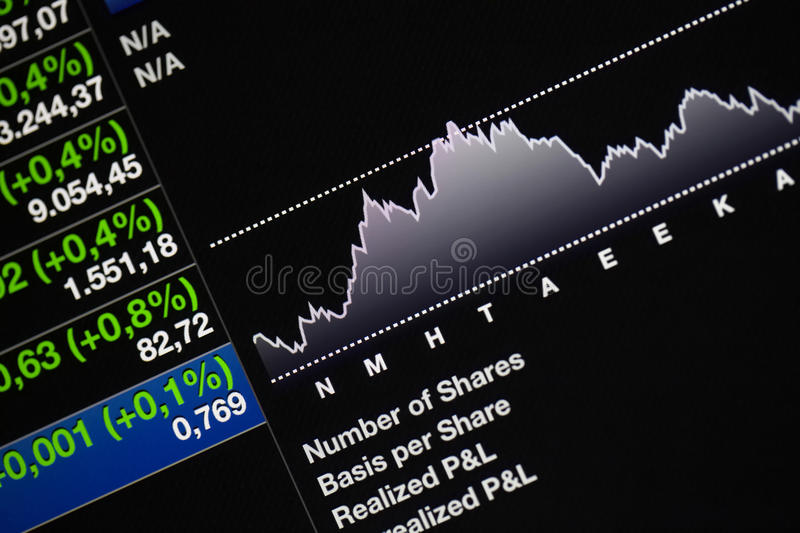 Stock market chart. Close-up photograph of stock market chart stock photography