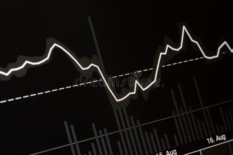 Close up of trend line and volume for Stock exchange graph background, Black and white. stock images