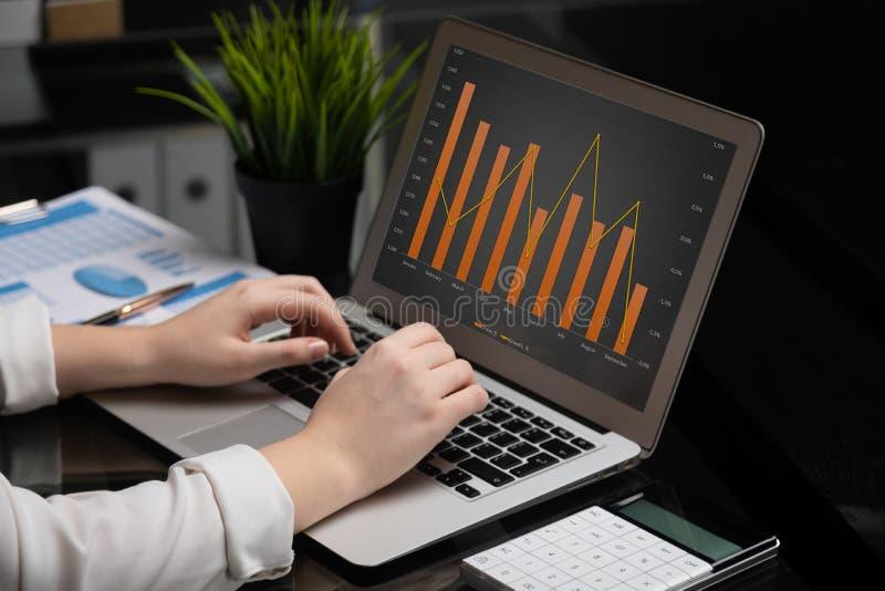 Close-up van handen die op laptop met het lege zwarte scherm naast grafieken en calculator typen stock afbeeldingen
