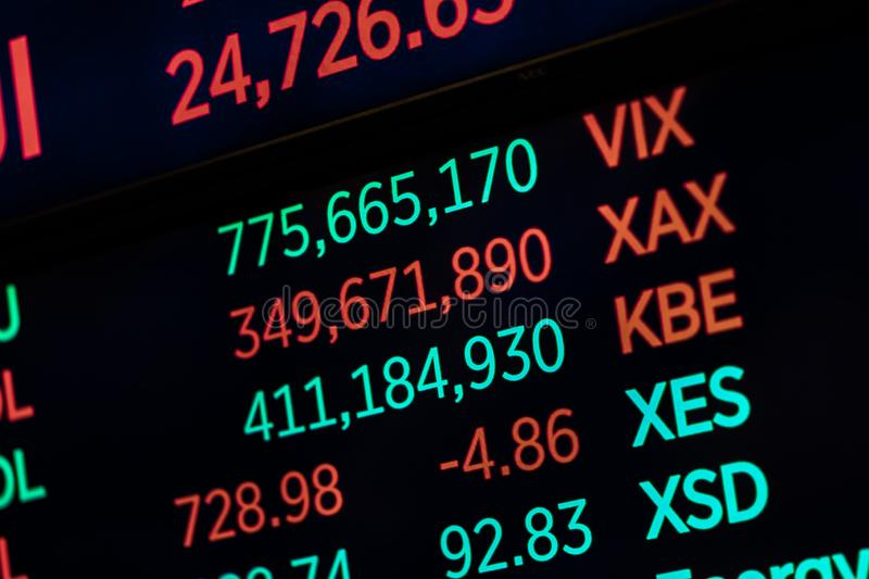 Close up of a Wall Street stock chart on a computer screen. Financial royalty free stock image