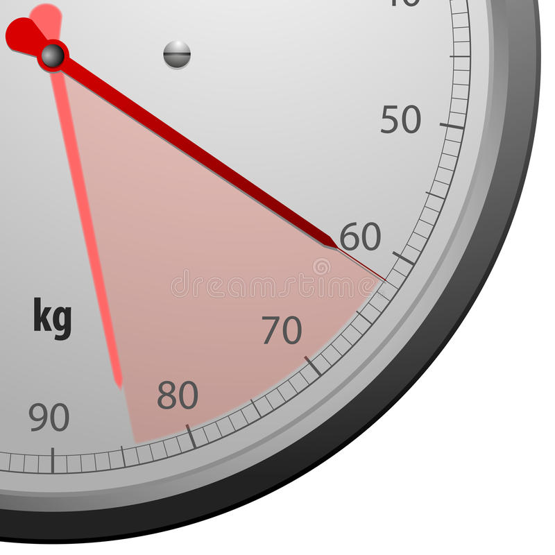 Closed up weighing machine. Close up illustration of a scale for a weighing machine with a red marked range royalty free illustration