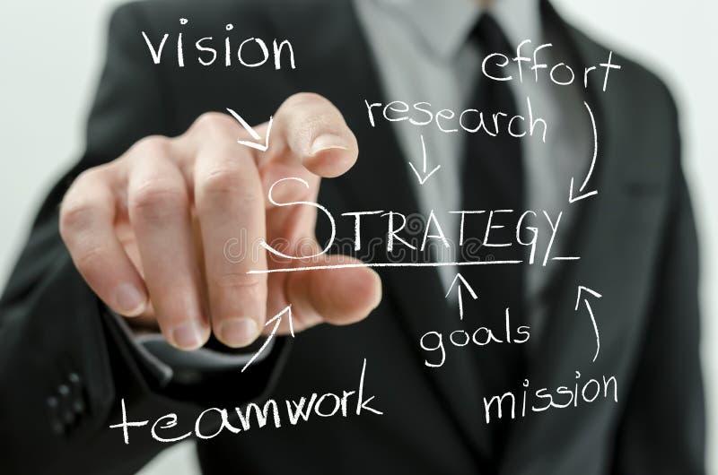 Closeup av affärsmannen som pekar till ett faktiskt flödesdiagram fotografering för bildbyråer