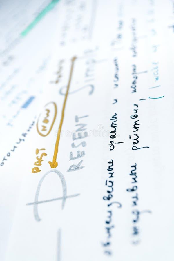 Closeup English grammar rules. Workbook. Closeup handwriting English grammar rules on white sheet of paper royalty free stock images
