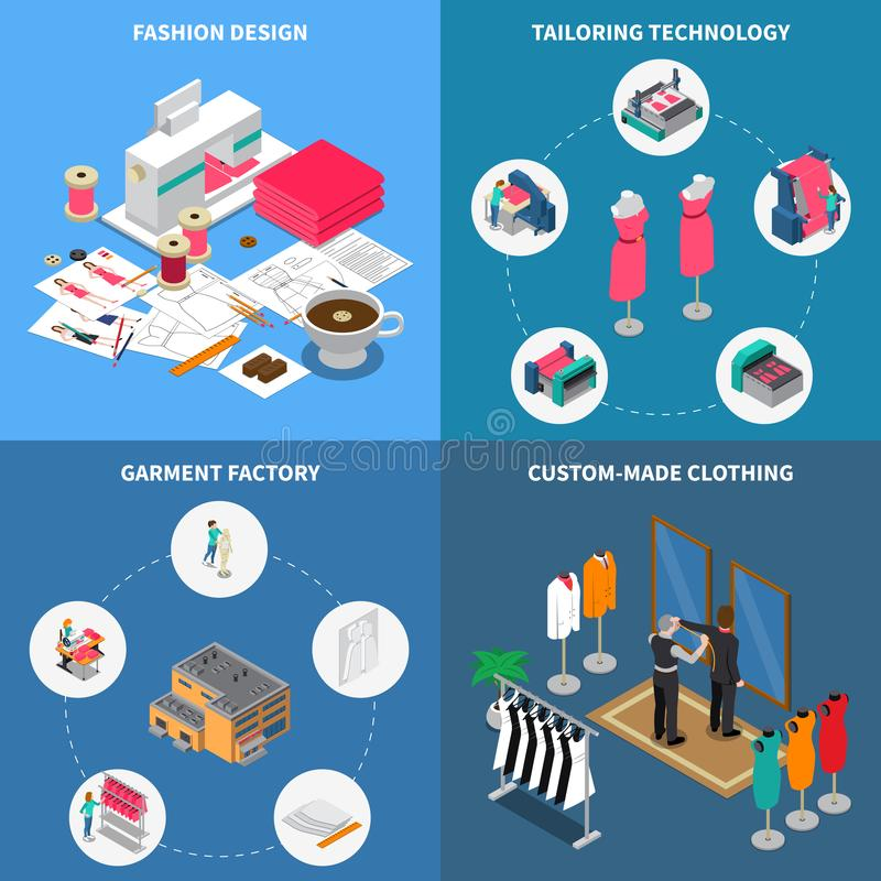 Clothes Factory Concept Icons Set royalty free illustration