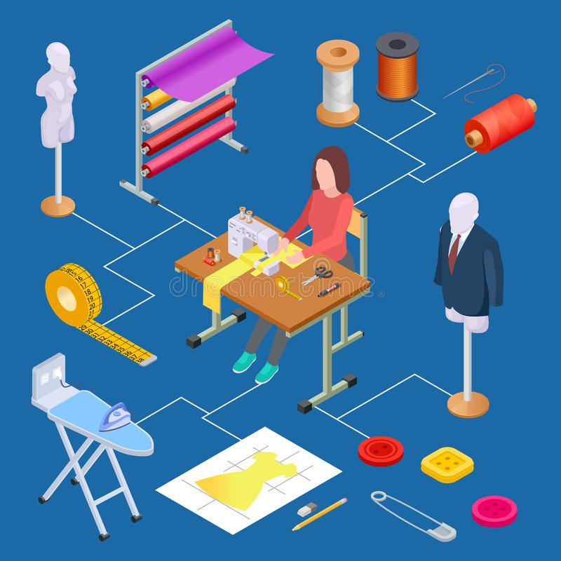Clothing design, atelier and sewing isometric vector concept vector illustration
