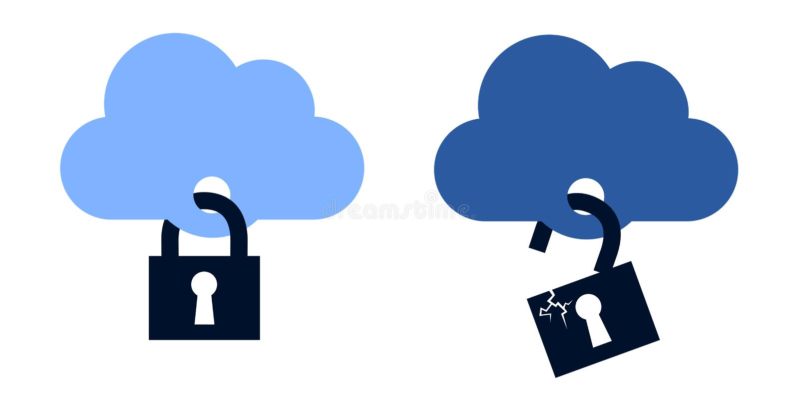 Cloud as safe and unsafe online storage of data and information stock illustration