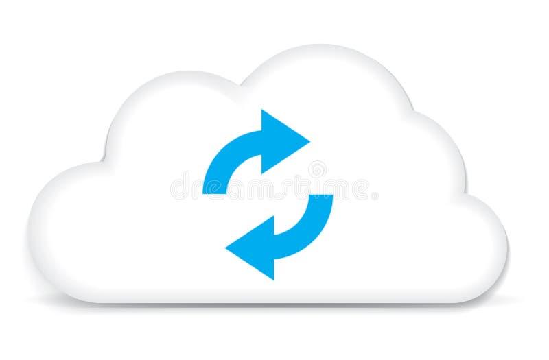 Cloud Backup Royalty Free Stock Image