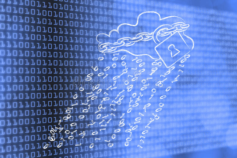 Cloud with binary code rain and security lock & chain royalty free stock photo