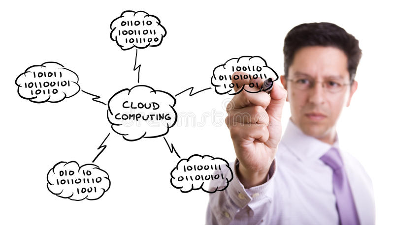 Cloud Computing. Businessman drawing a Cloud Computing schema on the whiteboard (selective focus
