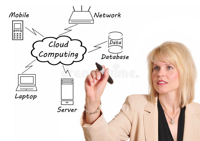 Download Cloud Computing stock image. Image of cell, infrastructure - 16626635