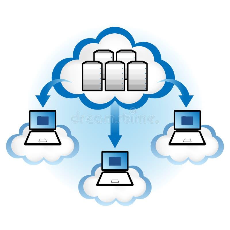 Download Cloud Computing stock vector. Illustration of information - 18156441