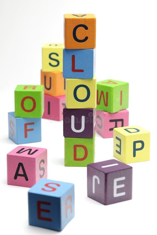 Download Cloud Computing Stock Photo - Image: 19572300